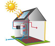 impianti-solari-termici-palermo